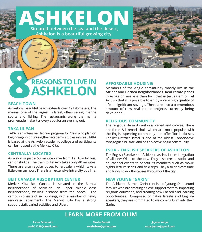 Communities - NBN Go Beyond South | Nefesh B'Nefesh